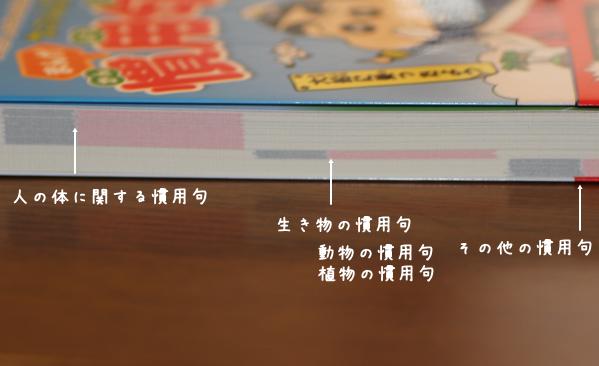 クレヨンしんちゃんのまんが慣用句まるわかり辞典