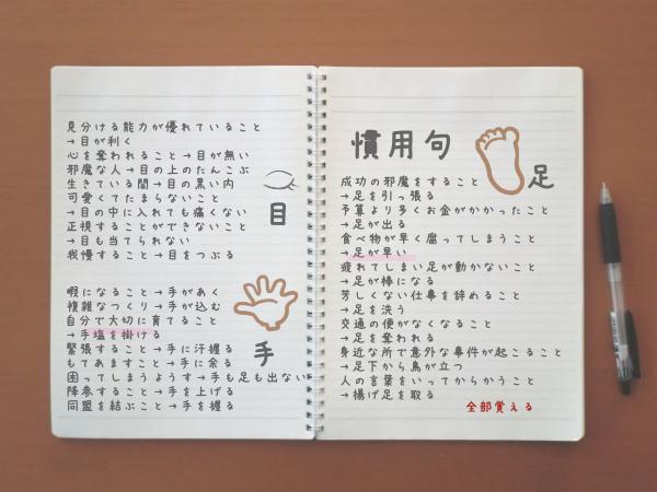 慣用句ノート